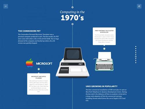 Bilgisayarların görsel tarihi_büyük