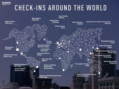 facebook_2013_yılının en çok check in yapılan yerler
