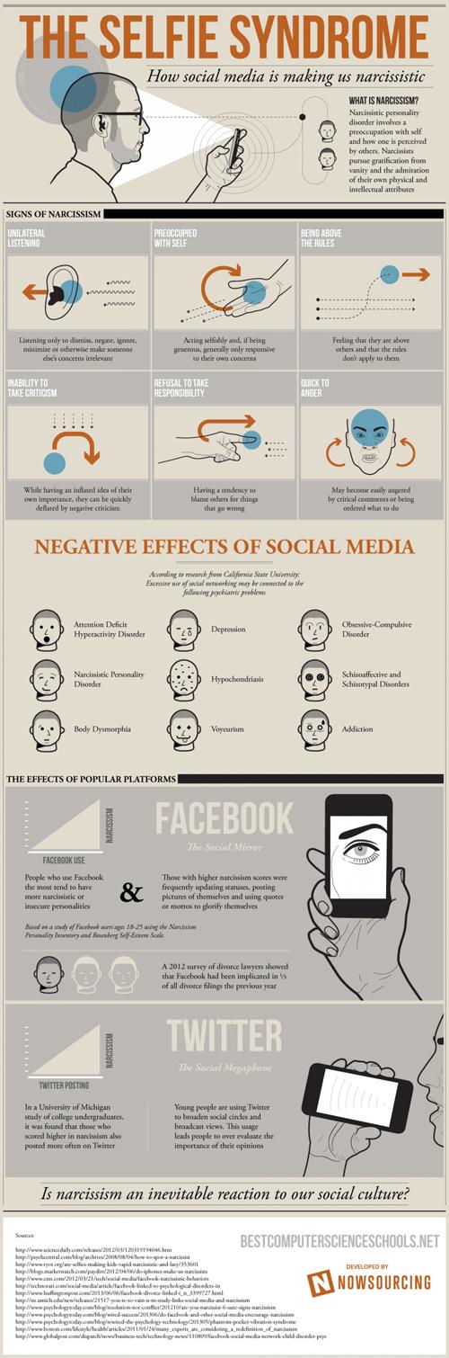 selfie_ infografik küçük