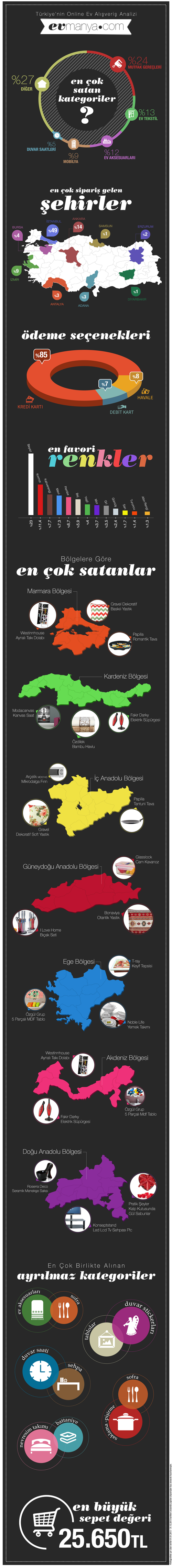 selfie_infografik