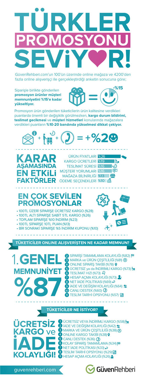 uven_rehberi_online_alisveris_infografik