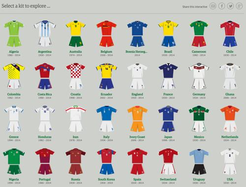 dünya kupası takımları interaktif