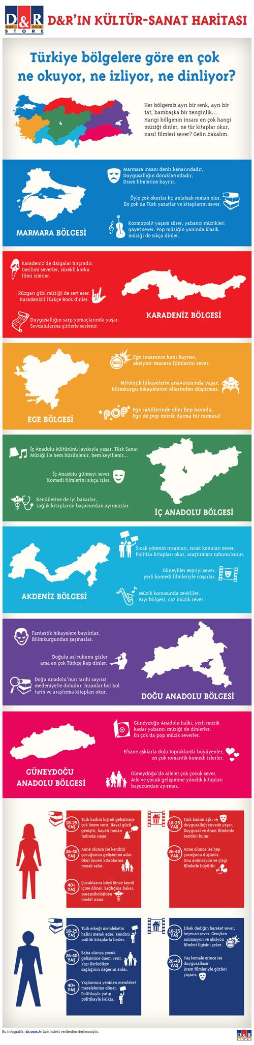 dr_infografik