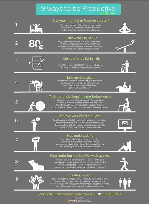 ofiste üretkenlik_infografik