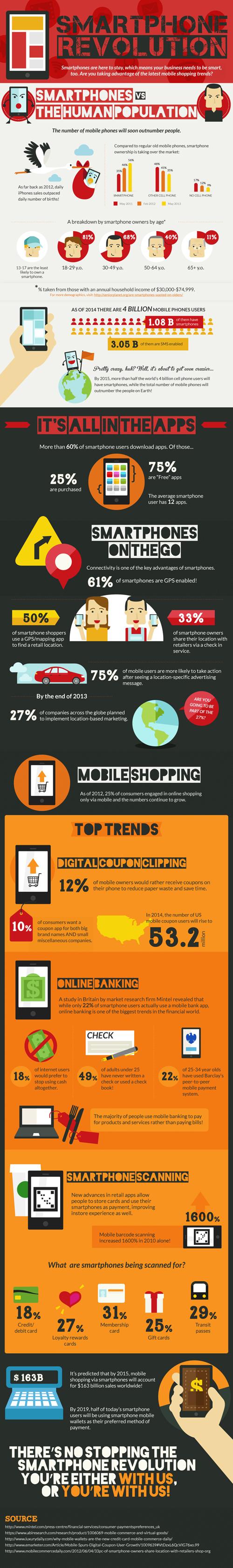 akıllı telefon kullanıcı trendleri