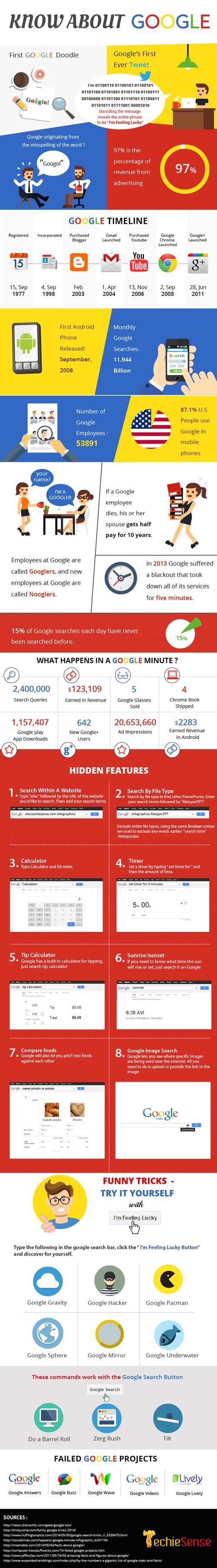 Google hakkında her şey bu infografikte