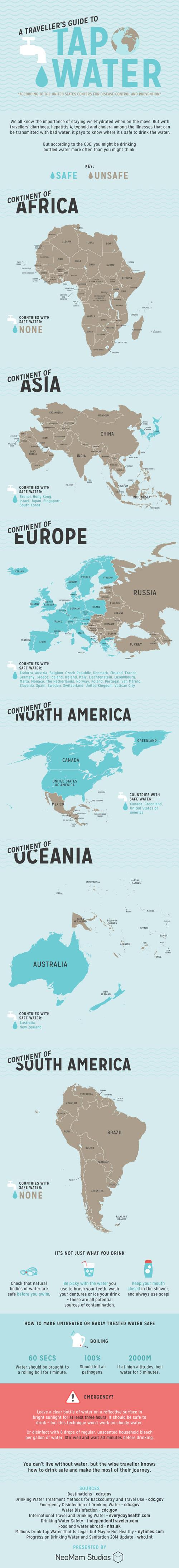 hangi ülkelerde temiz suya ulaşabilirsiniz_