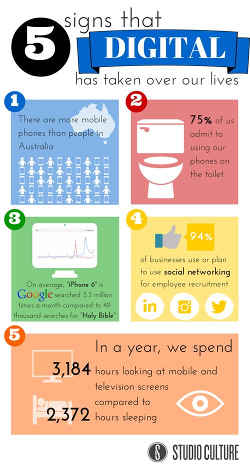 infografik-Dijitalin hayatlarımızı ele geçirdiğini gösteren_5 işaret