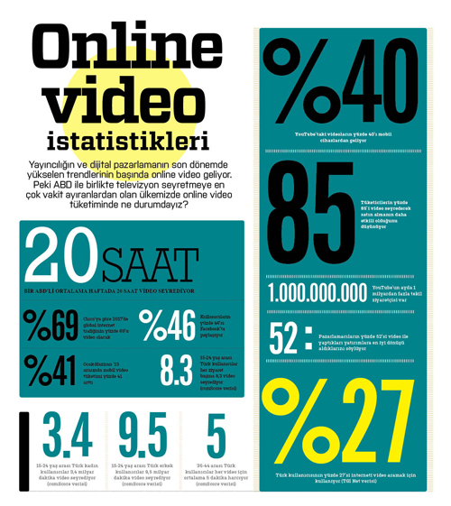 nline video istatistikleri_2