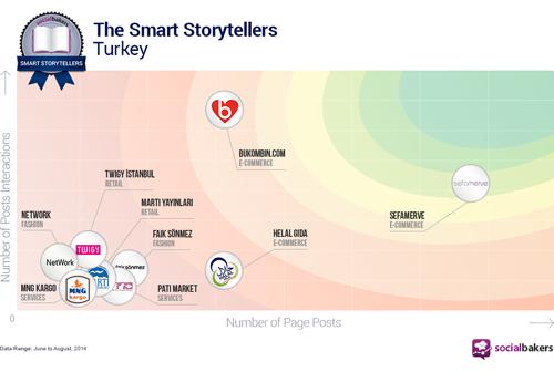 smart storytellers_