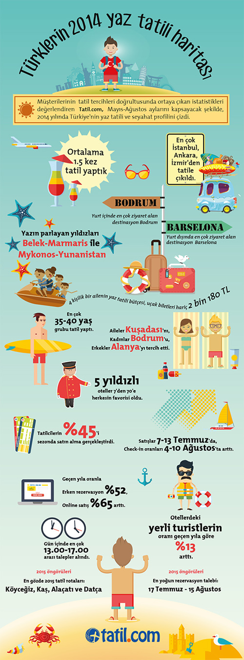 tatilcom_infografik