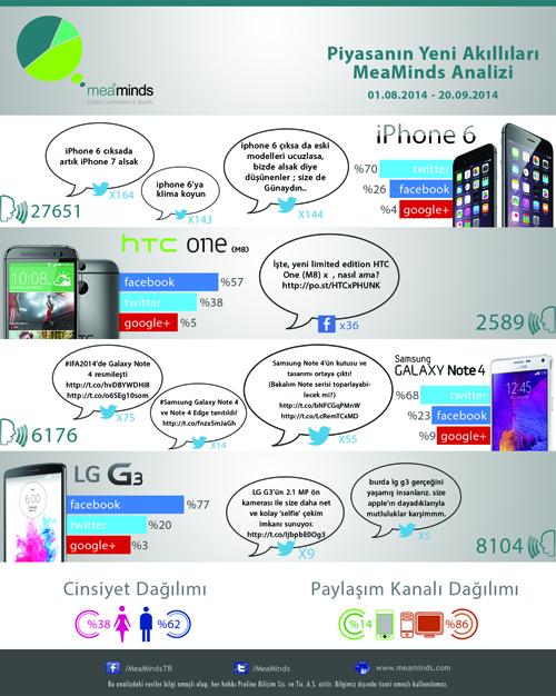meaminds_infografik-1