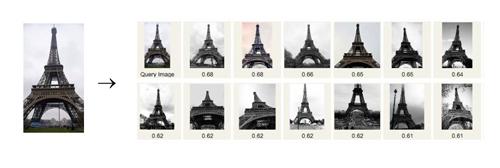 Eyfel Kulesi görsel araması