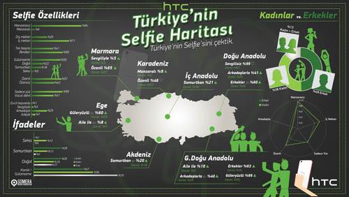 HTC_Türkiyenin selfiesi