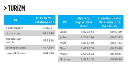 IAB-Türkiye-Yeme-İçme-kategorisi-1