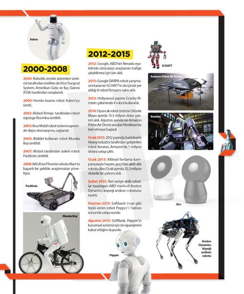 Robot-teknolojilerinin-tarihteki-yolculuğu