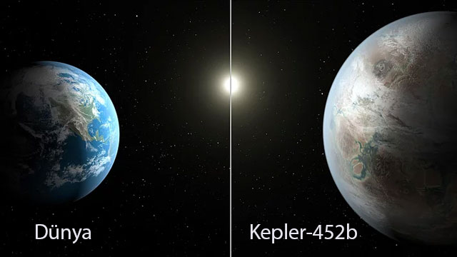 nasa-yeni-bir-gezegen-kesfetti-1