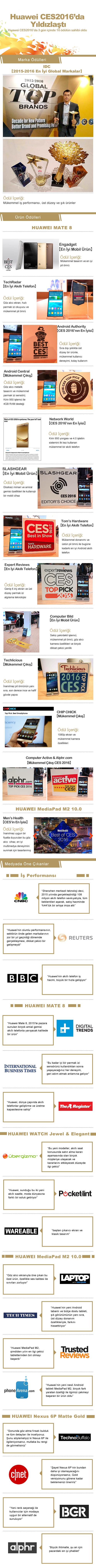 Huawei_CES_ödül
