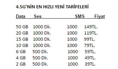 Turkcell 4.5 G tarifelerini duyurdu!